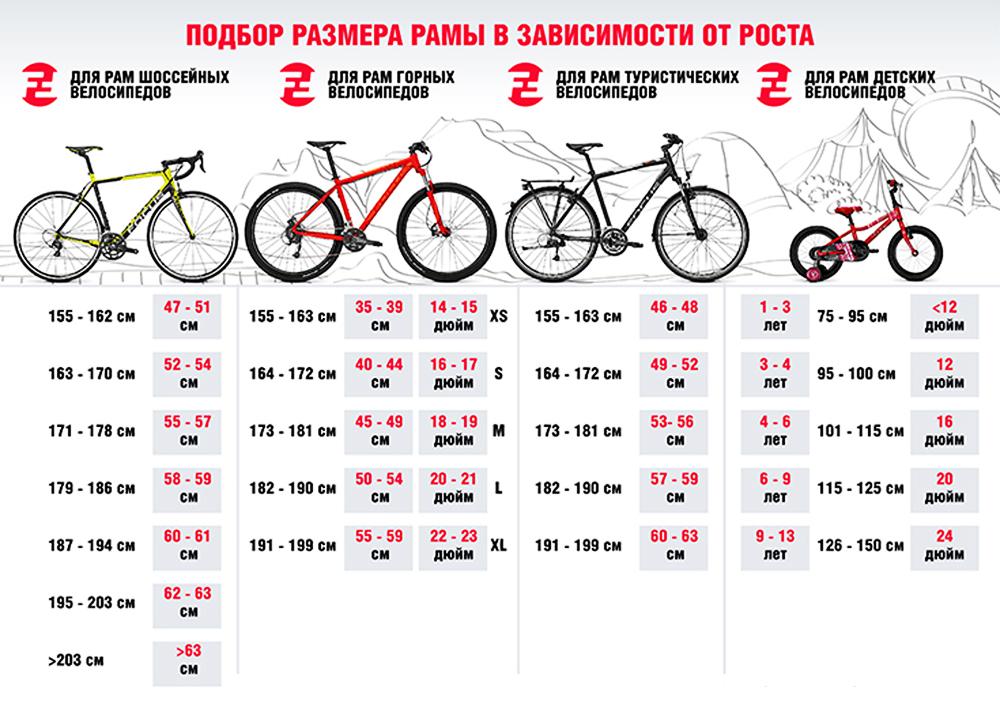 Таблица ростовок велосипедов