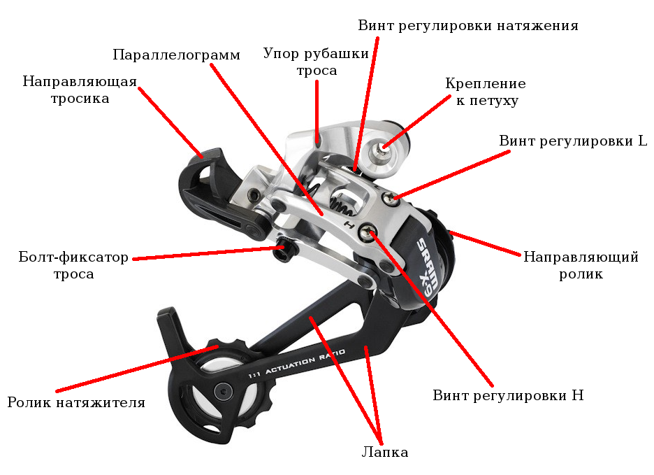 Конструкция заднего переключателя