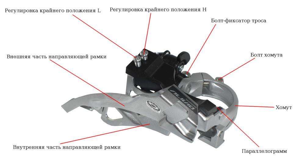 Конструкция передней перекидки
