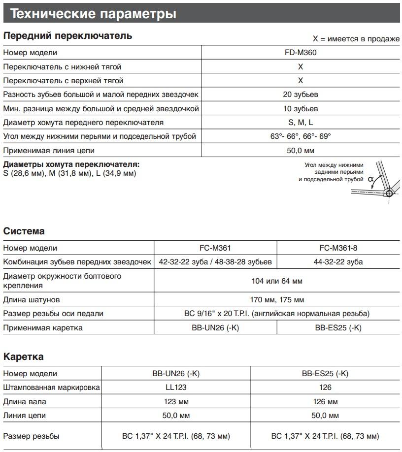Технические характеристики переднего переключателя